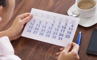 Задержка месячных при эндометриозе: причины, симптоматика