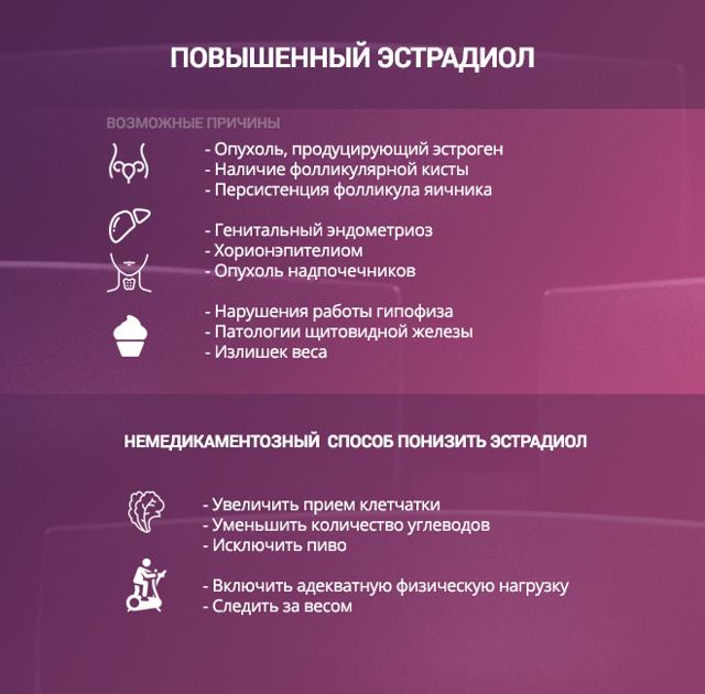 Эстрадиол повышен у женщины: причины, симптомы, лечение