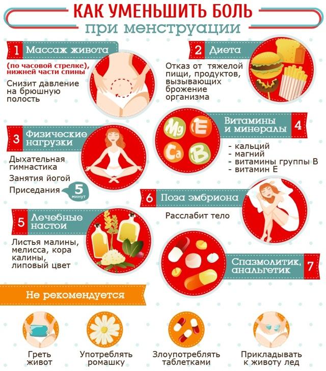 Болит живот перед месячными: причины предменструальных болей