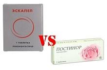 Таблетки, вызывающие месячные: основные препараты