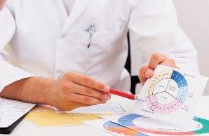 Месячные без крови: причины нарушения цикла, методы лечения