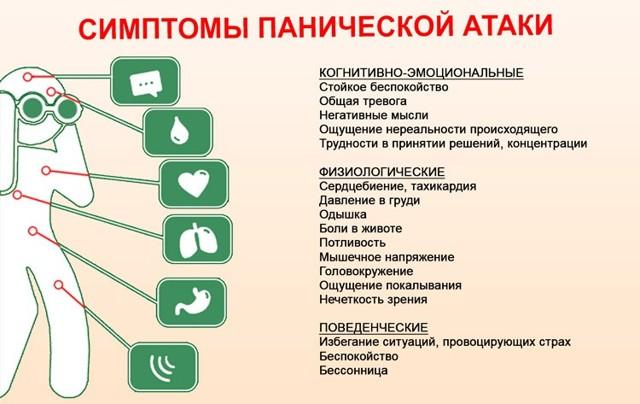 Панические атаки при климаксе: причины, симптомы, лечение